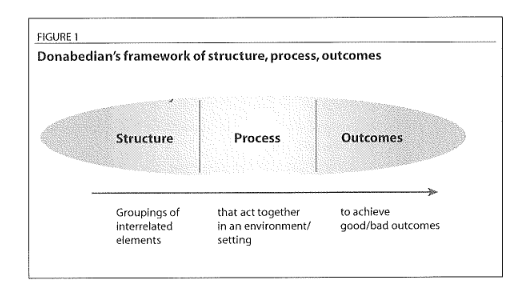 walker and avant concept analysis Presence: a concept analysis by following the strategy suggested by walker and avant it is important to reflect on various ways of providing presence.